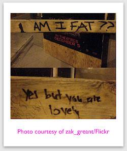 Am I Fat Sign